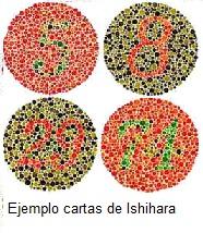 Cartas de ishihara