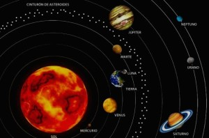 Sistema Solar 2013