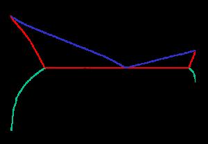 diagramas_fases_5